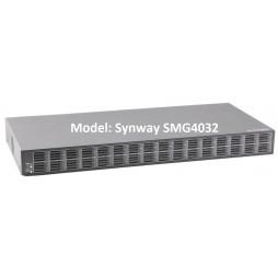 Thiết bị gắn SIM di dộng SMG4032