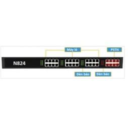 Tổng đài Yeastar N824-8-24