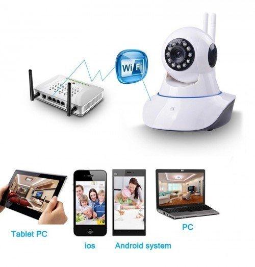 camera ip yoosee kết nối wifi