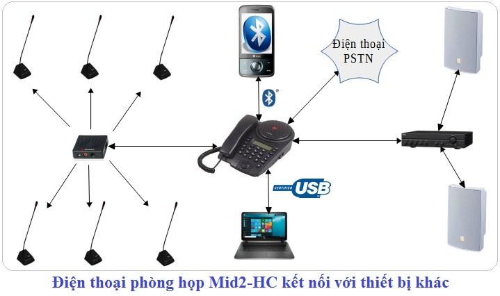 Kết nối Mid2 HC-B